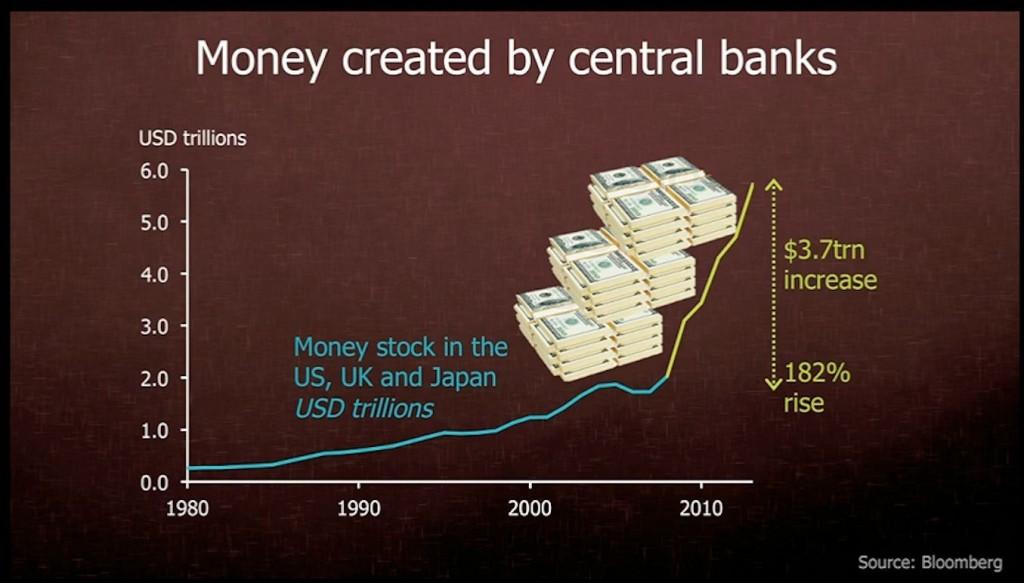 4-MoneyCreation