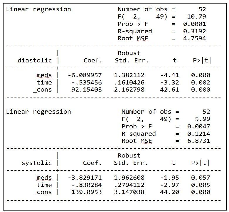 4-Regression